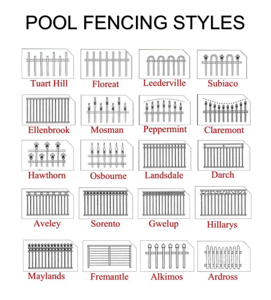 Pool Fencing Styles